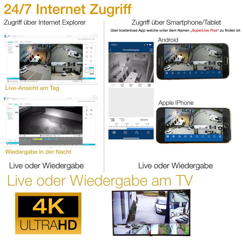 Produkt-Highlights-4K-Videoueberwachung